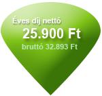 Nettó 17.900 Ft/év